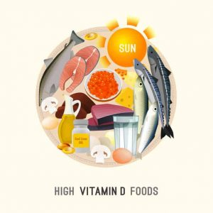 vitamin D | LCR Health