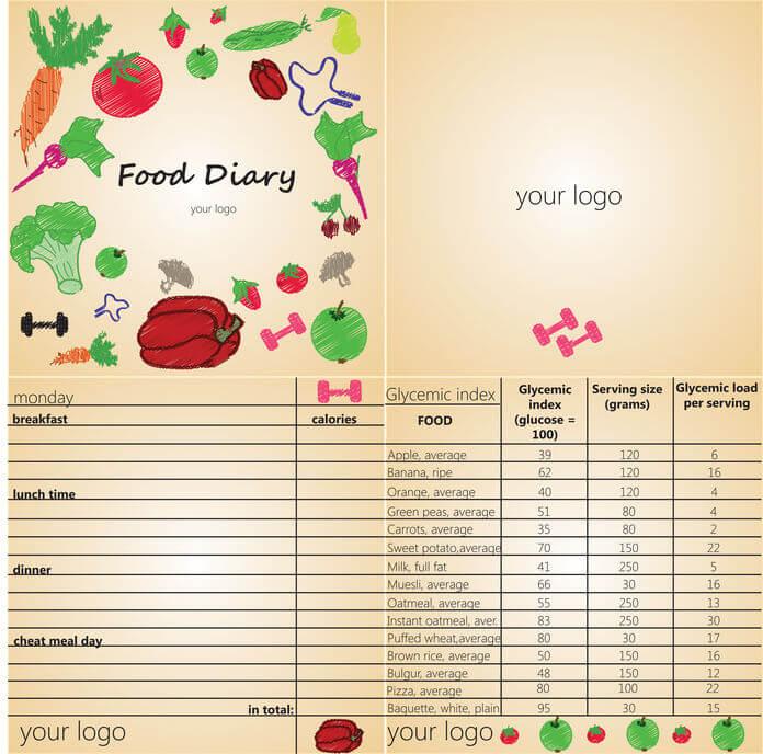 food diary | LCR Health