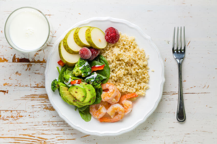 Daily Diet And Eating Habits: Portion Control Meals For A New Start To Weight Loss