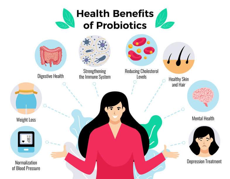 benefits of probiotics | LCR Health